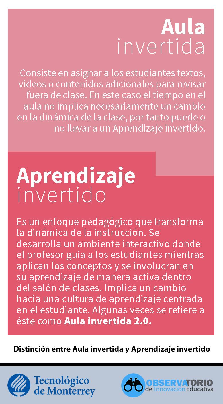 Aula invertida y aprendizaje invertido