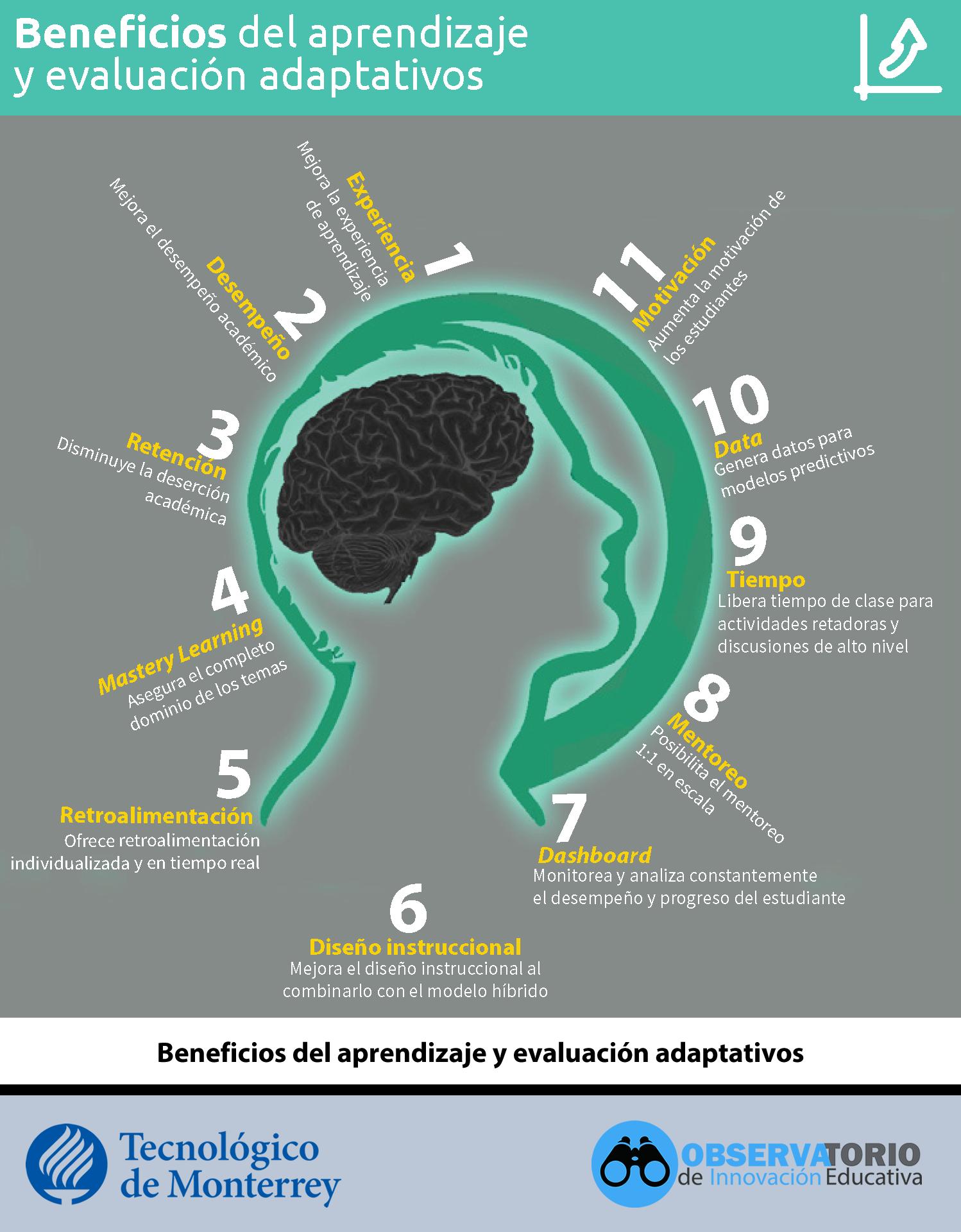 Beneficios Aprendizaje Adaptativo