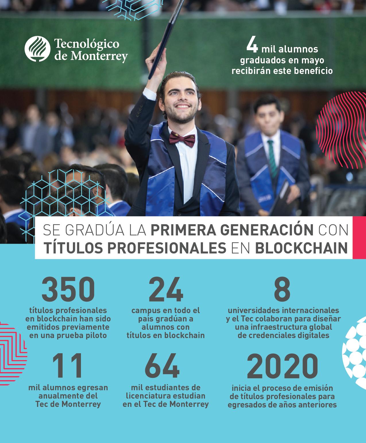 Numeralia_Tec primera generación con títulos en blockchain.png