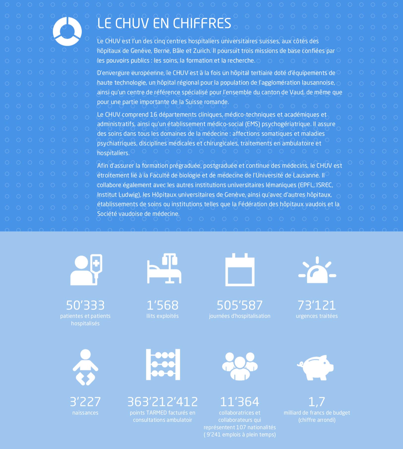 Possibilité d'affichage de type infographique