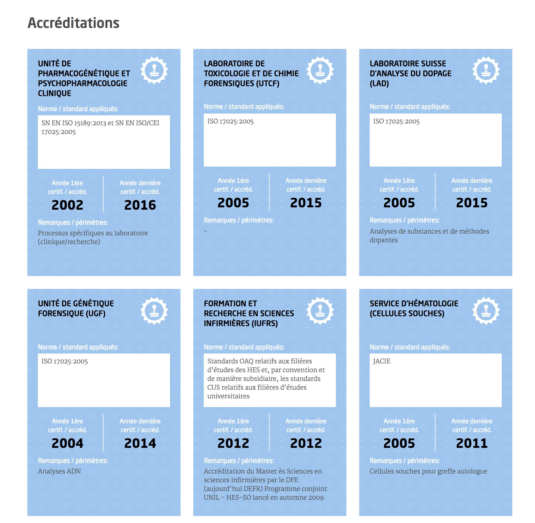 Affichage des prix et distinctions (suivant une base de données)