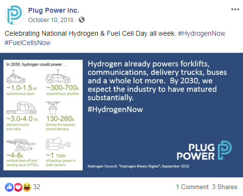 plug power hydrogen day fb post.PNG