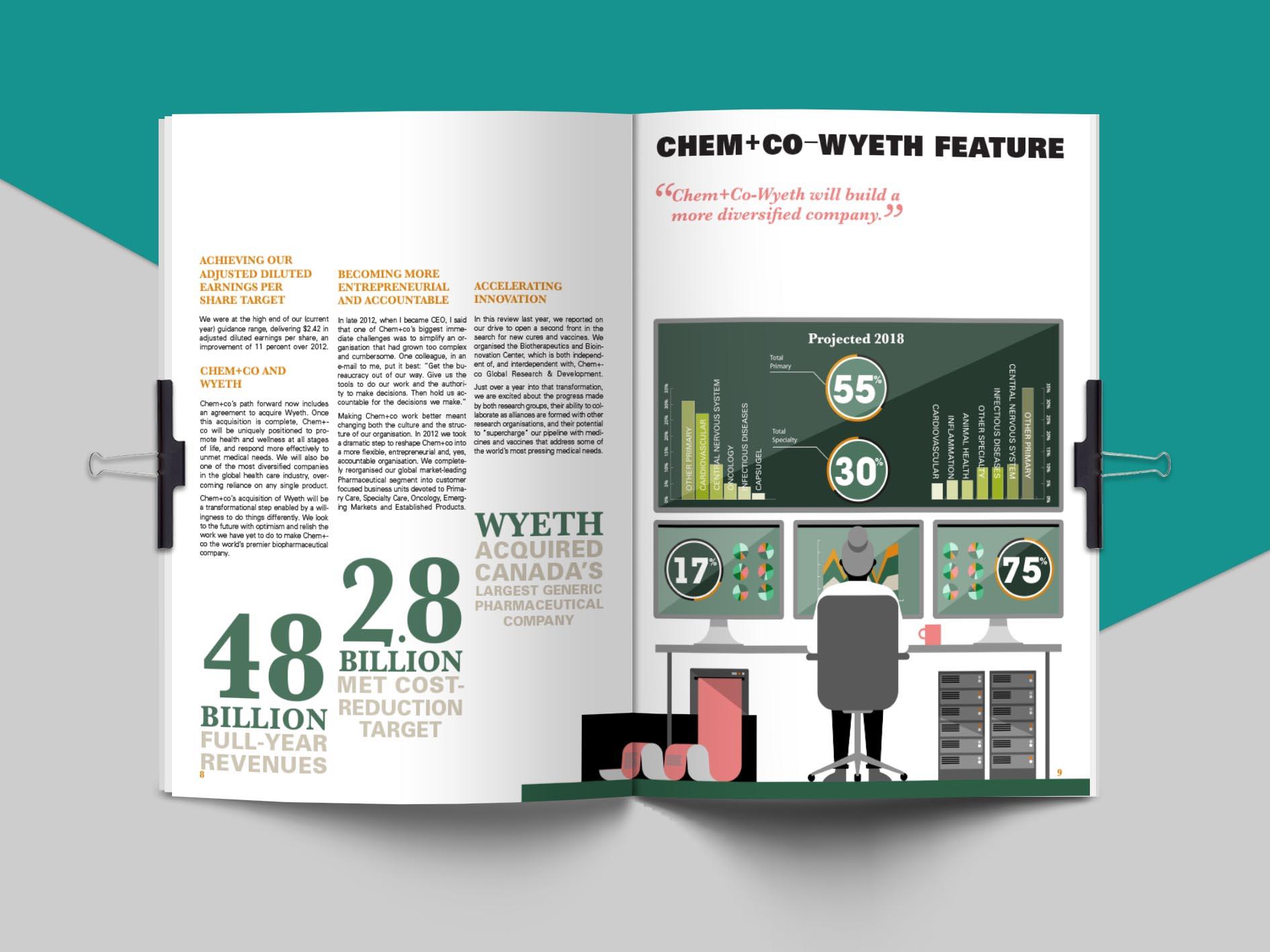CHEMCO Annual Report spread 4 copy.jpg