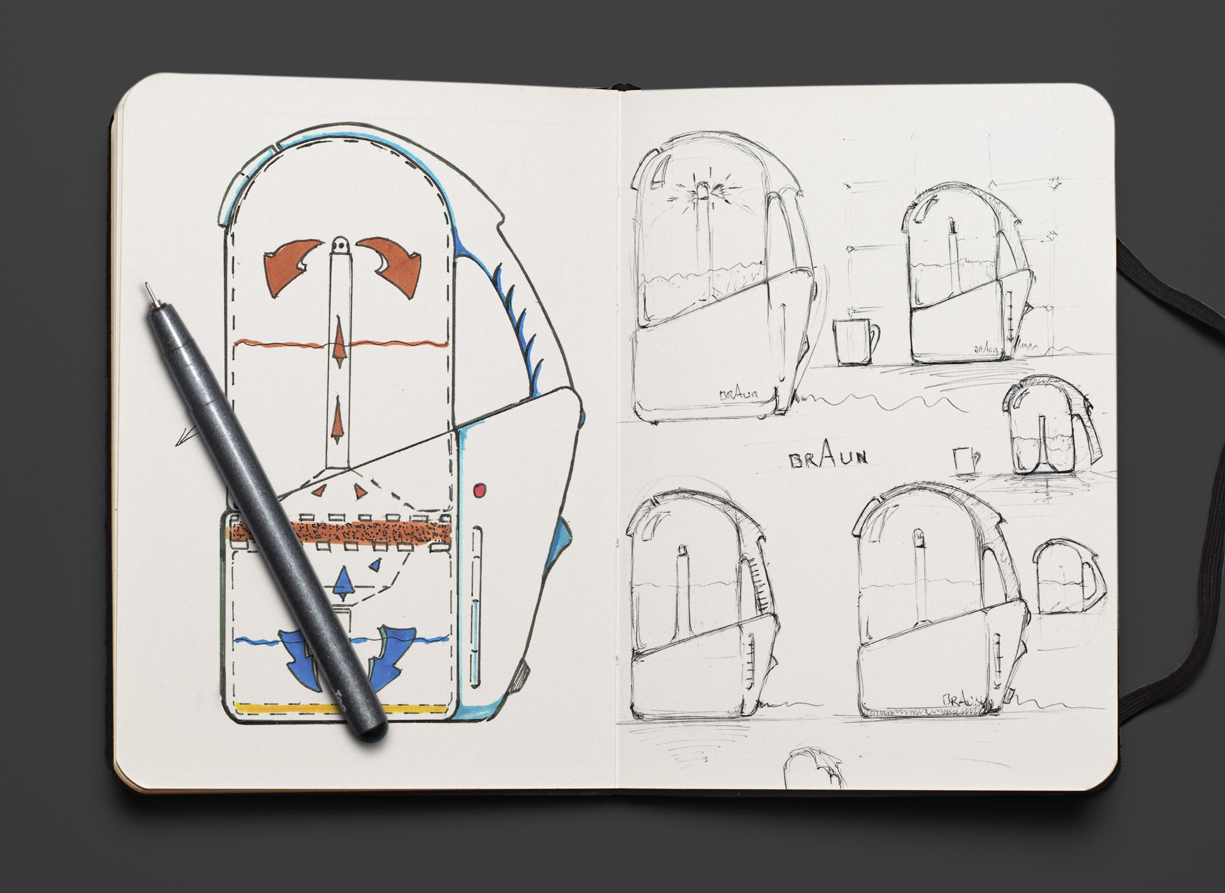 Coffee 1 - Sketchbook MockUp PSD.jpg