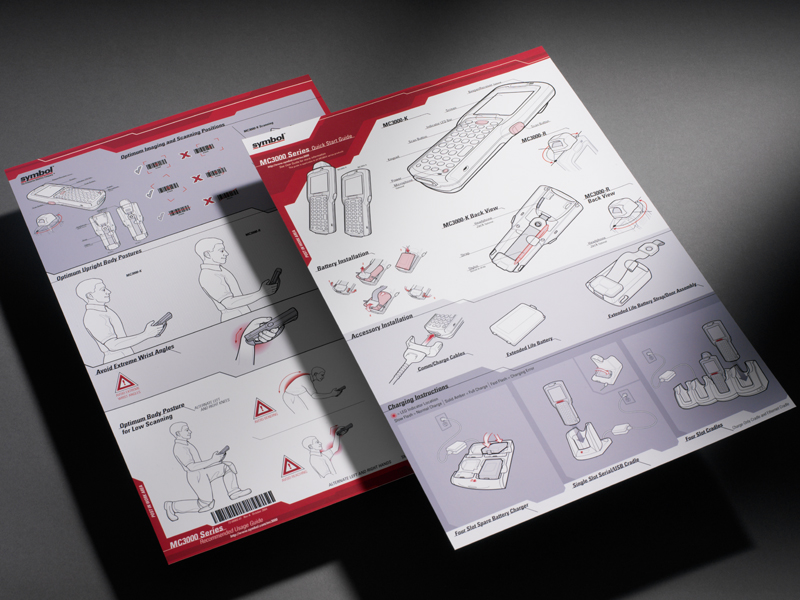 Symbol Technologies | MC3000 Quick-Start Poster Designs