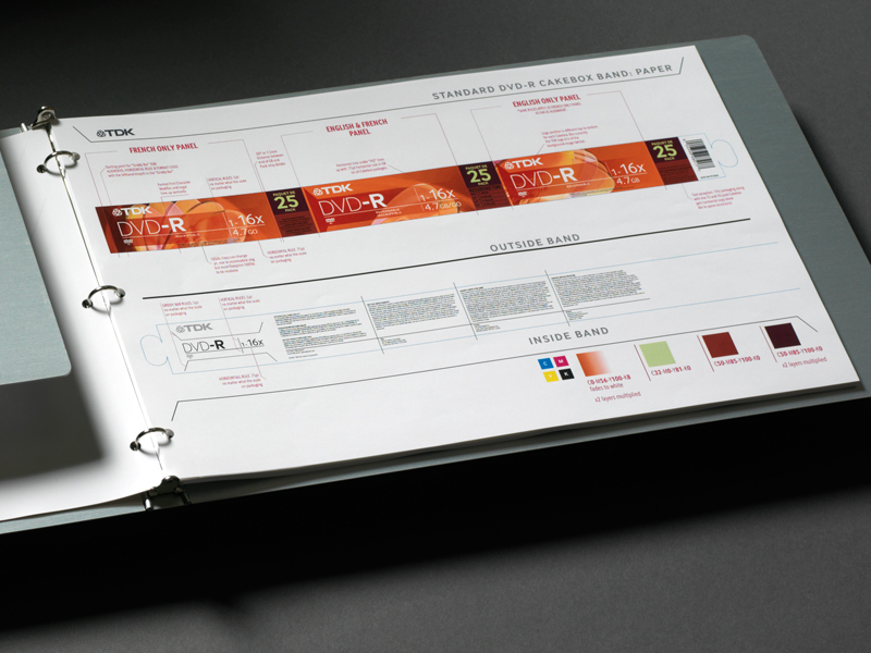 TDK Electronics Corp. | Packaging Brand Guidelines