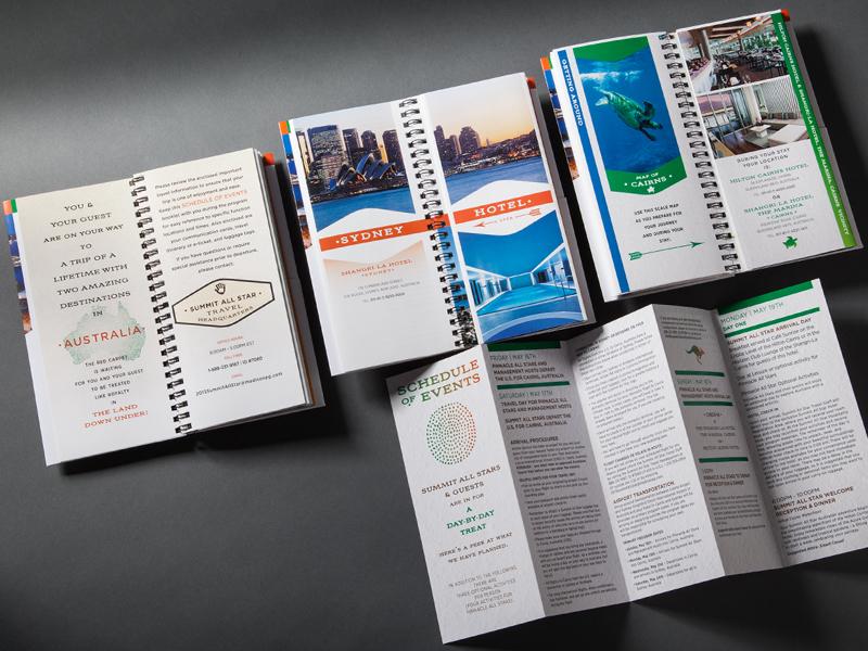 Madison Performance Group | 2014 Australia Summit All Star Program of Events Design