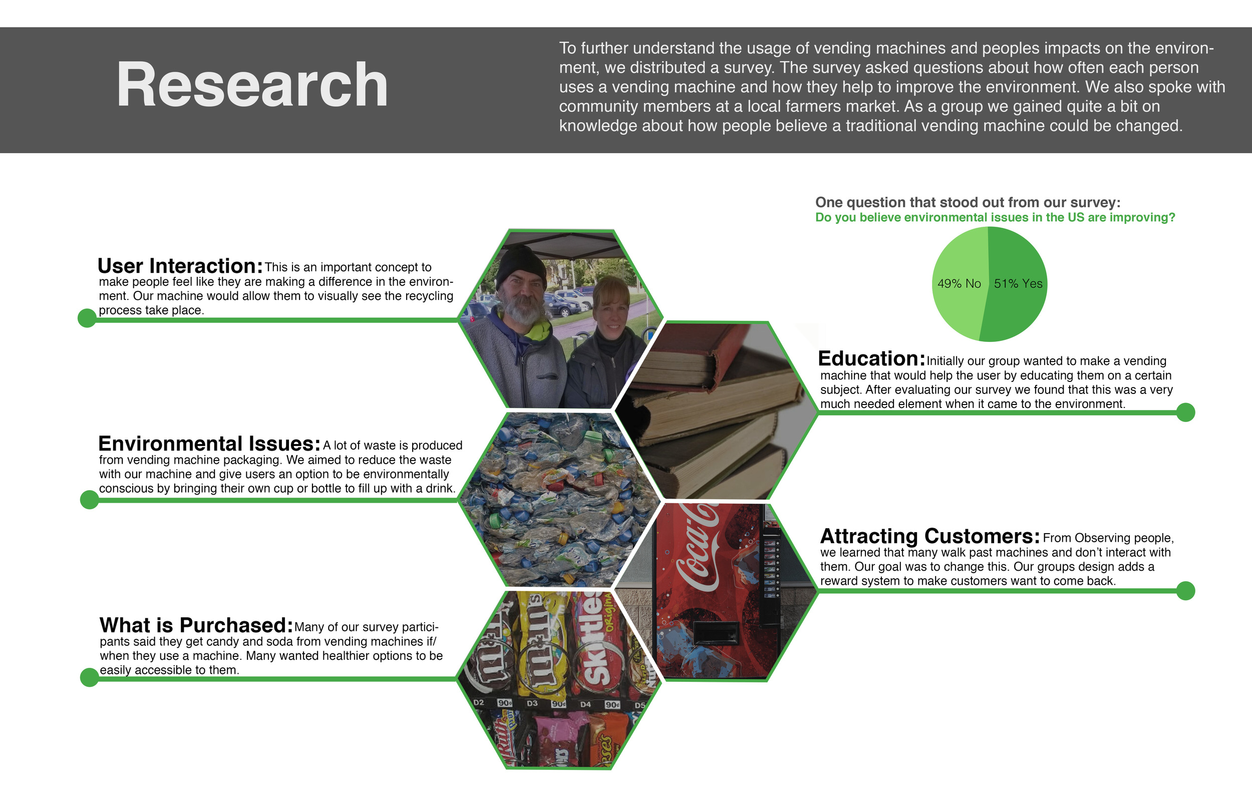 Mode 4:  As a group we took some time to sort through all of our research and see what was most important to us.