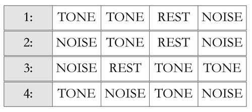 "excerpt from Doug's ""Tone, Noise, Rest"""