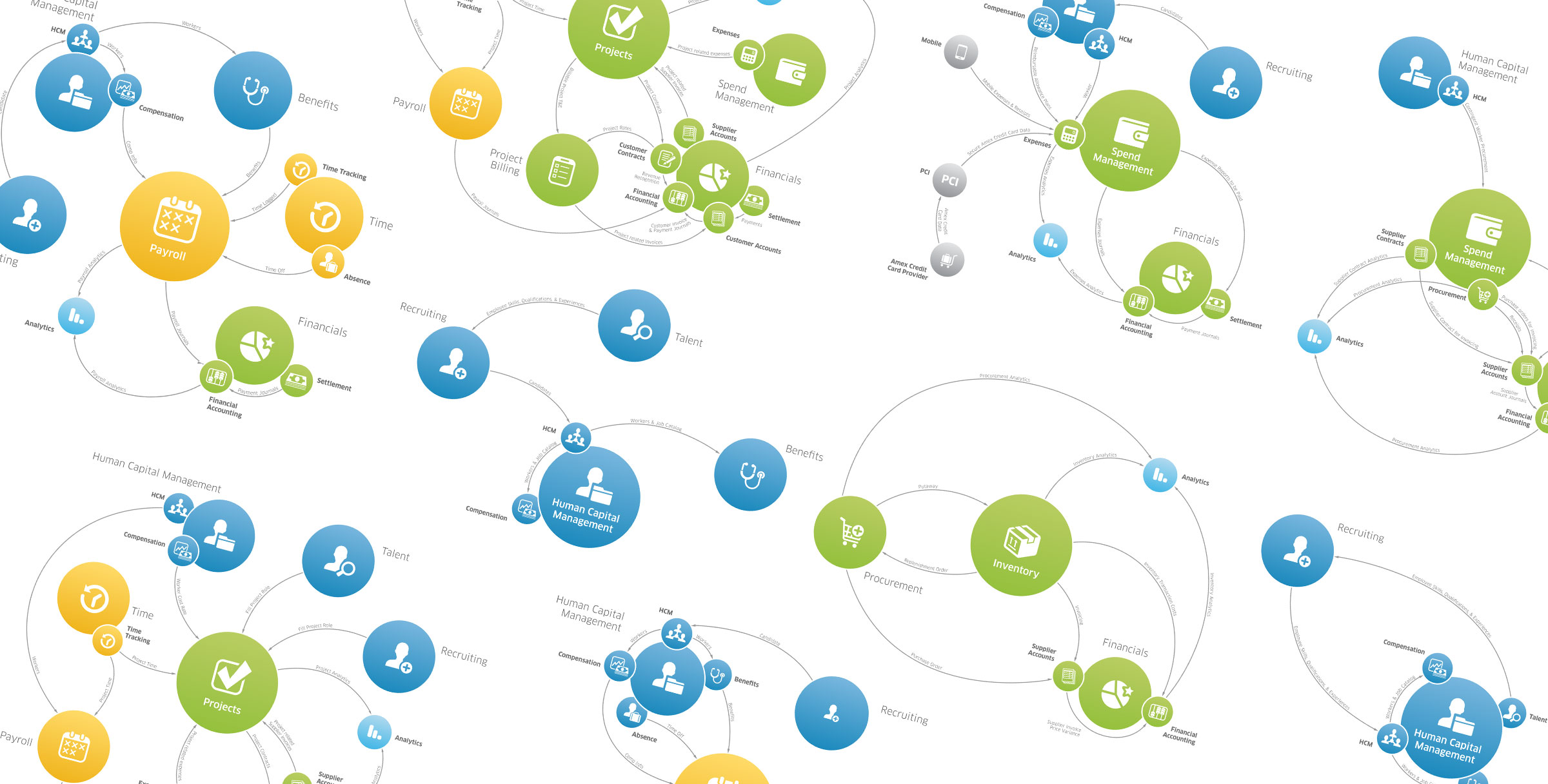 A few of the many Touchpoints infographics, each done by hand in Illustrator.