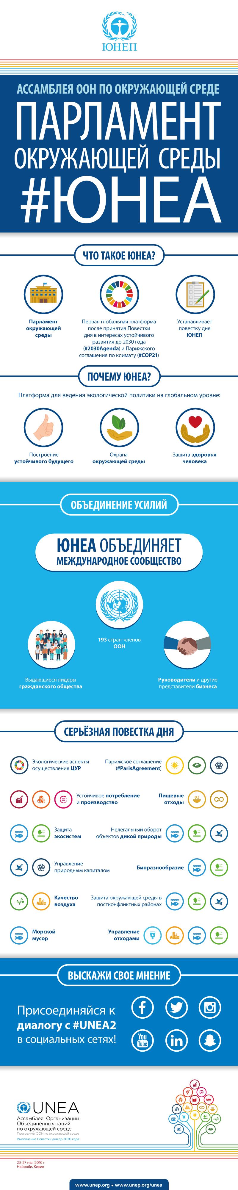 UNEA_Infog_ru.jpg