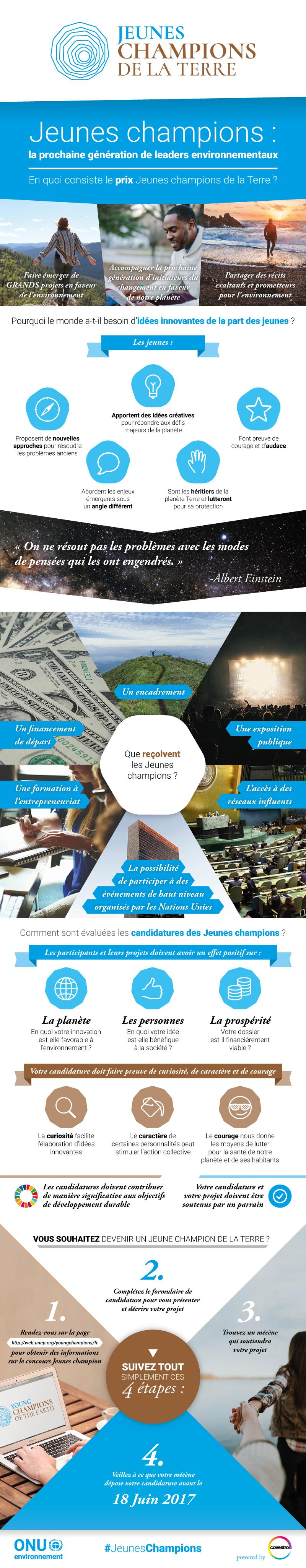 YCotE_Infographic_fr.jpg