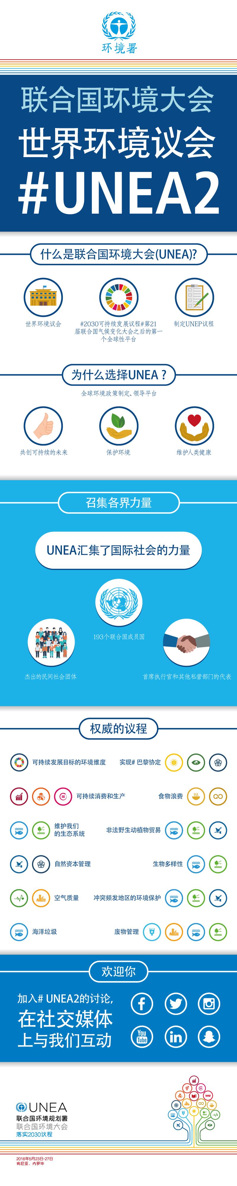 UNEA_Infog_zh.jpg