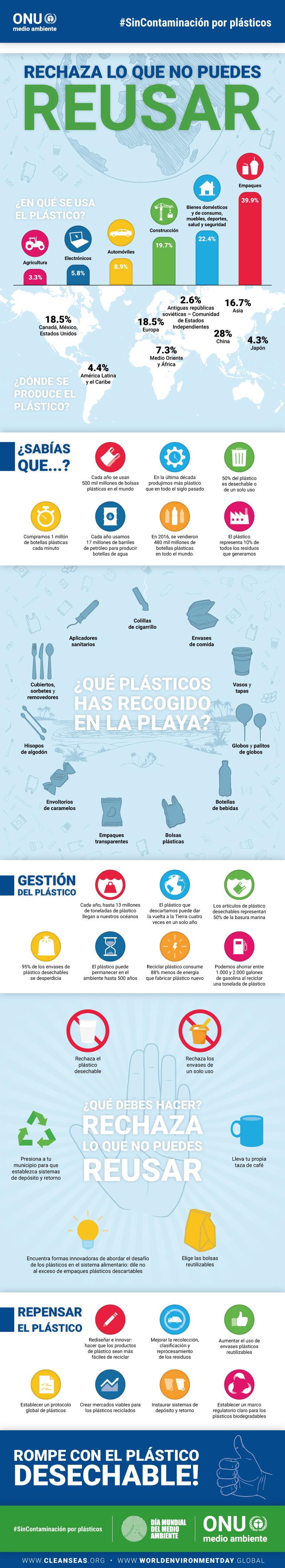 ES_PLASTIC_infographic.jpg