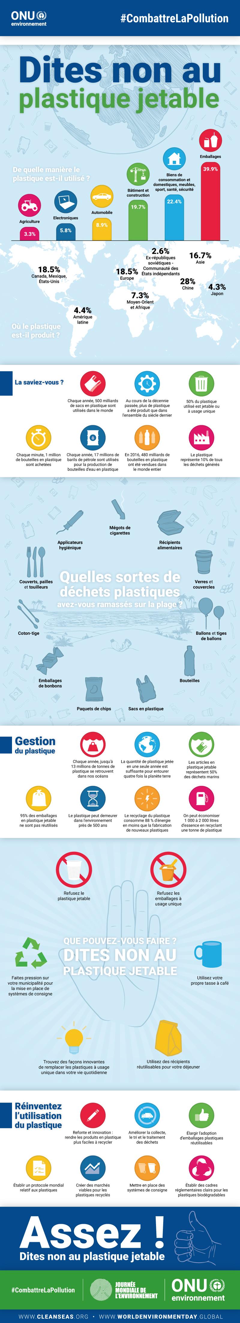 FR_PLASTIC_infographic.jpg