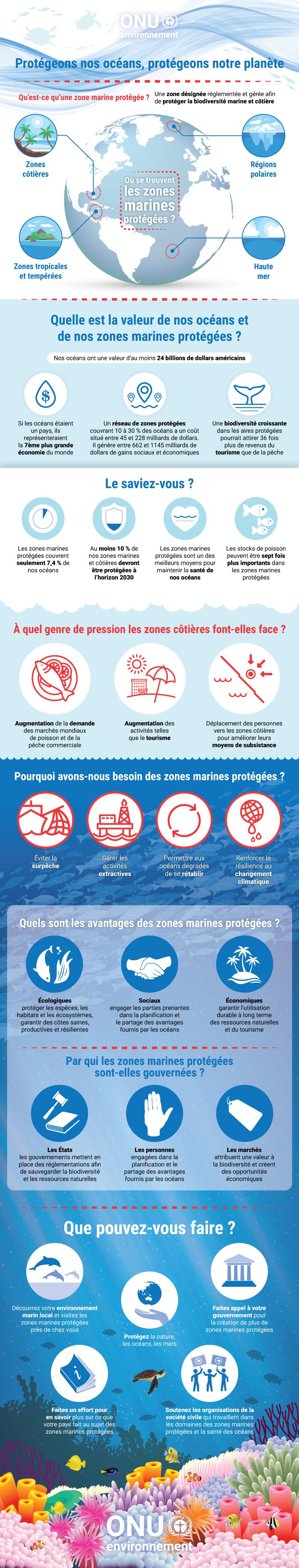 FR_MPAs_infographic.jpg