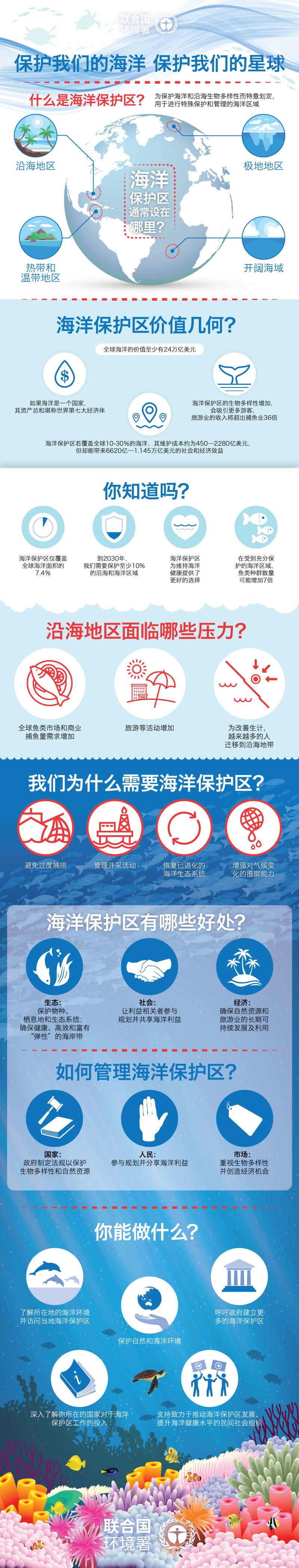 CH_MPAs_infographic.jpg