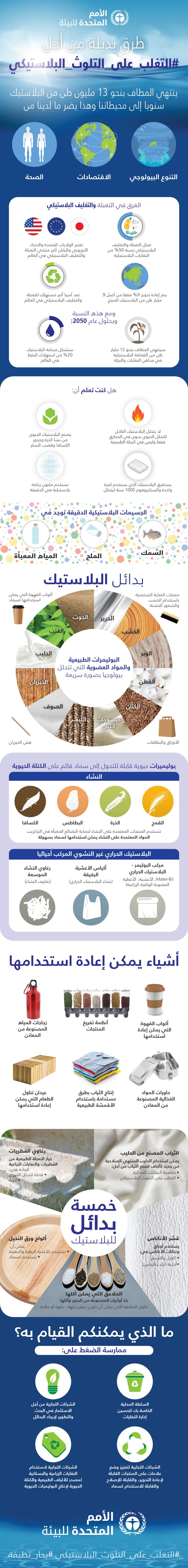 AR_PlasticeAlternatives_Infographic.jpg
