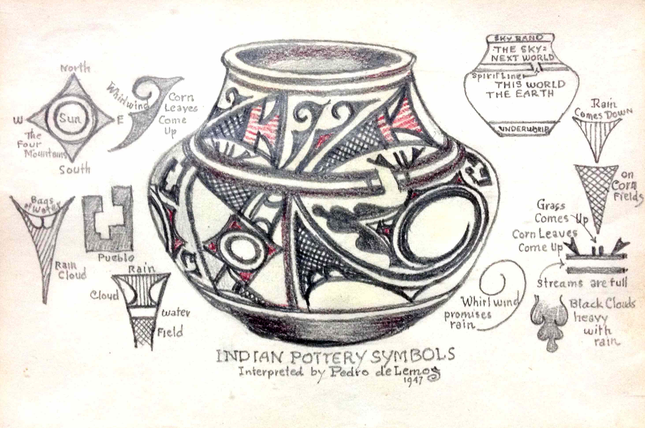 What made Pedro de Lemos an authority on interpreting Zuni pottery symbols? Why would he have made this drawing for our regional museum?