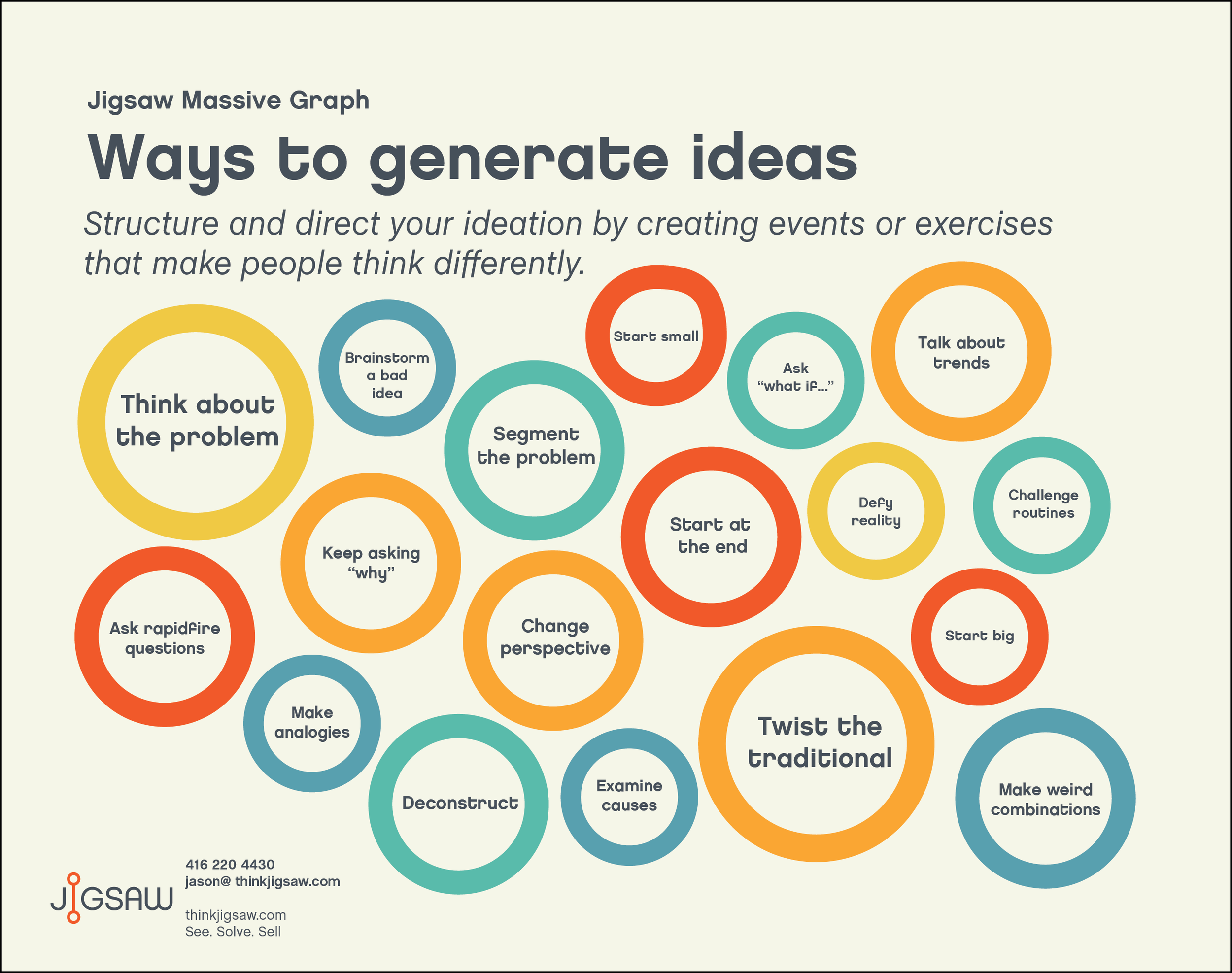 Jigsaw Infographic – How to Solve a Problem - Ways to Generate Ideas BRANDED.png