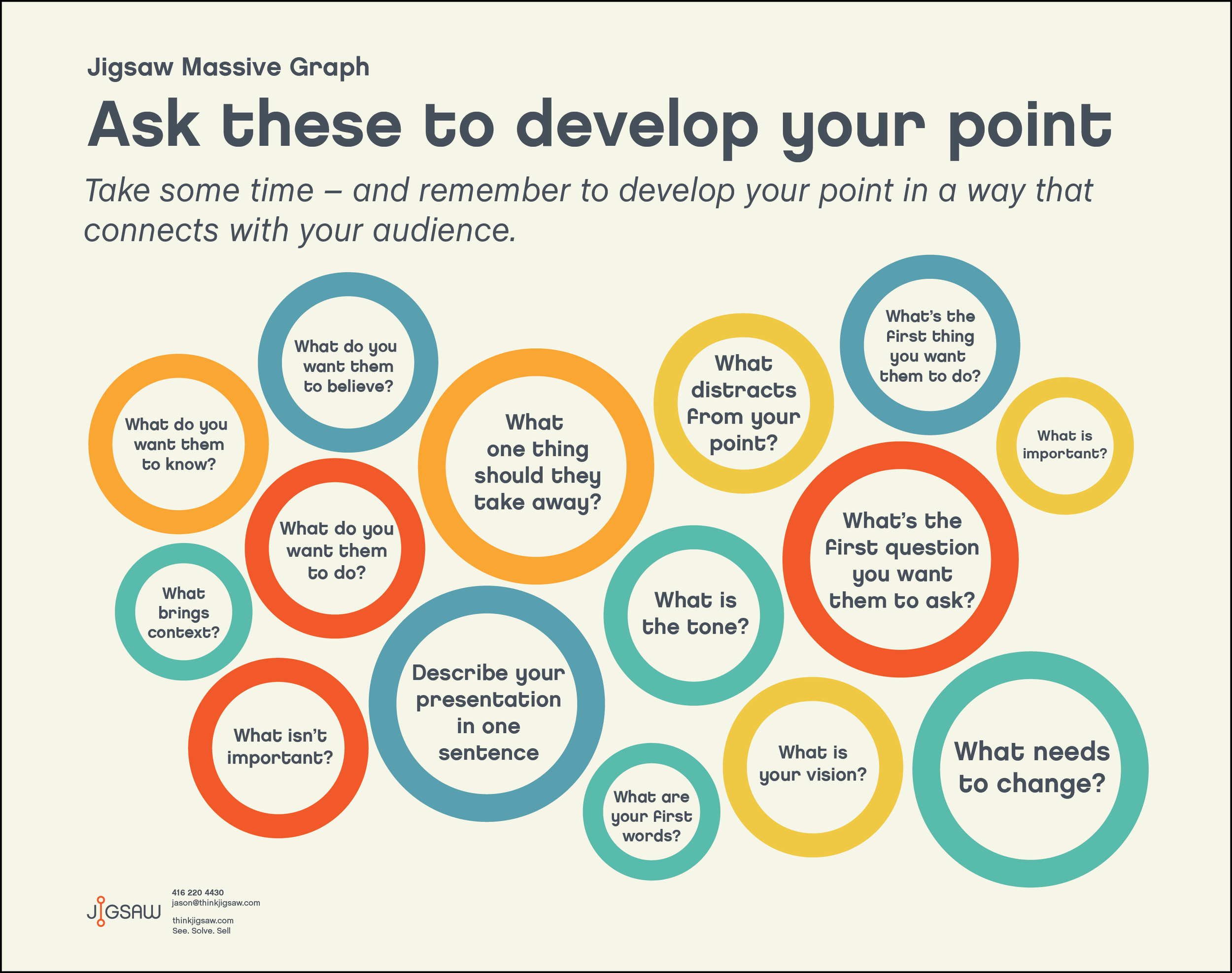 Infographic – How to develop your point