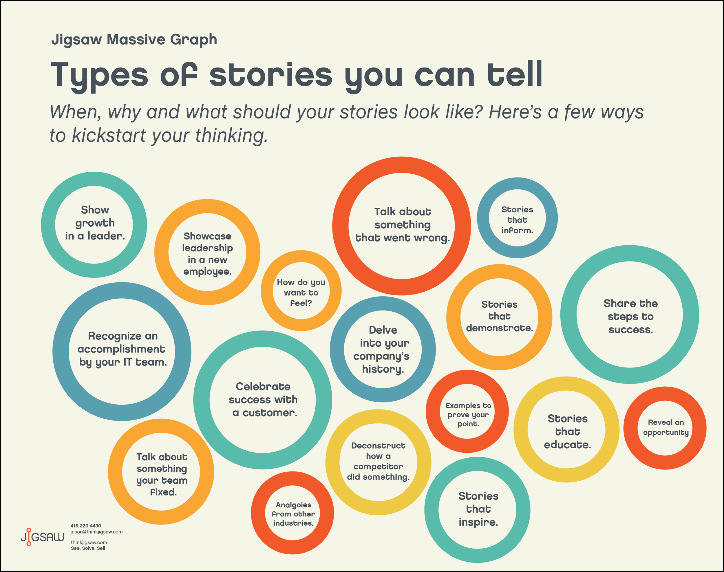 Infographic – Types of stories you can tell