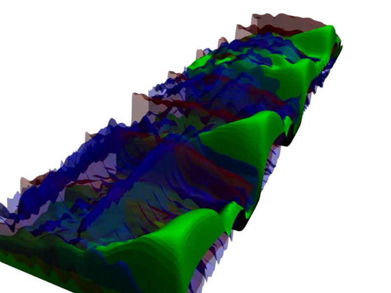 Meter Bridge - 3D Spectrogram Prototyping