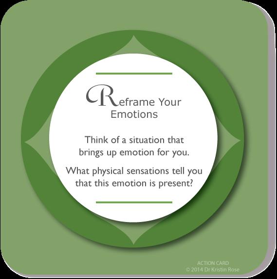 Reframe Your Emotions - Action Card Blog - Dr. Kristin Rose