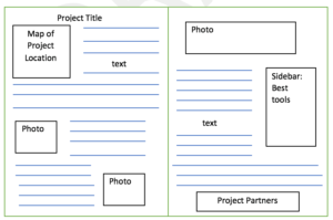 Figure 1. Sample profile layout. Each profile will include a map indicating project area, project history, primary tools/measures being used (range riders, guard dogs, etc.), lessons learned, expenses and how funded, bios, 2-3 high quality photos, and project partners.