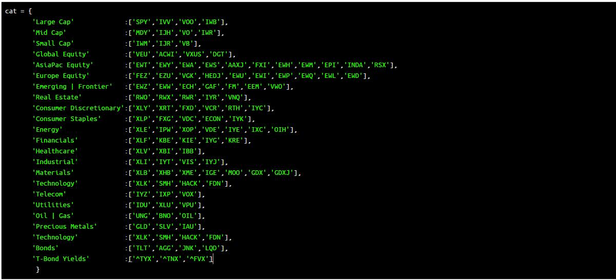 Macro_ETF_Composite_Symbols.png