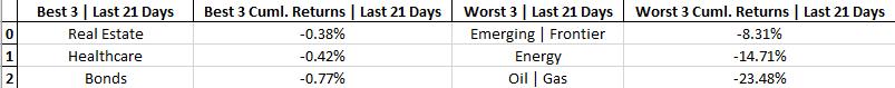 cumulative-returns-tables-last-21-days.png