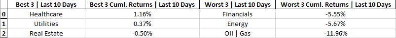 cumulative-returns-tables-last-10-days.png