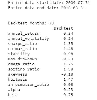 basic_stats.png