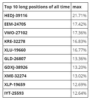 Top 10 longs_screenshot-www.quantopian.com-2016-10-04-14-12-20.png