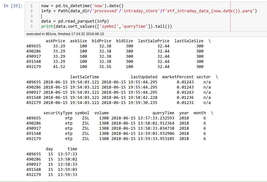 iex-data-jupyter-nb-Screenshot from 2018-06-15 17-25-29.png