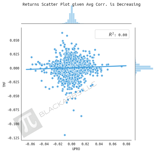 08_returns_scatter_plot_reg_corr_decrease.png
