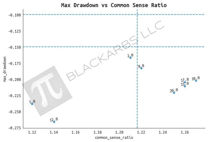 2d_common_sense_drawdown.png