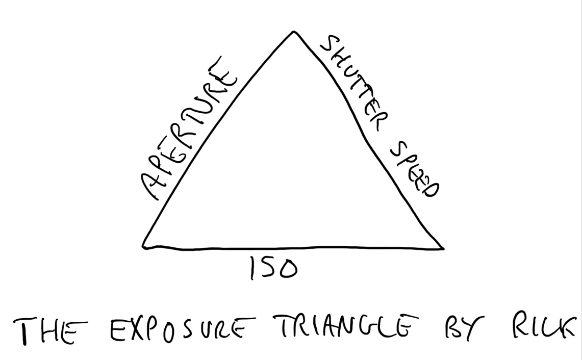 Exposure Triangle 08052019.png