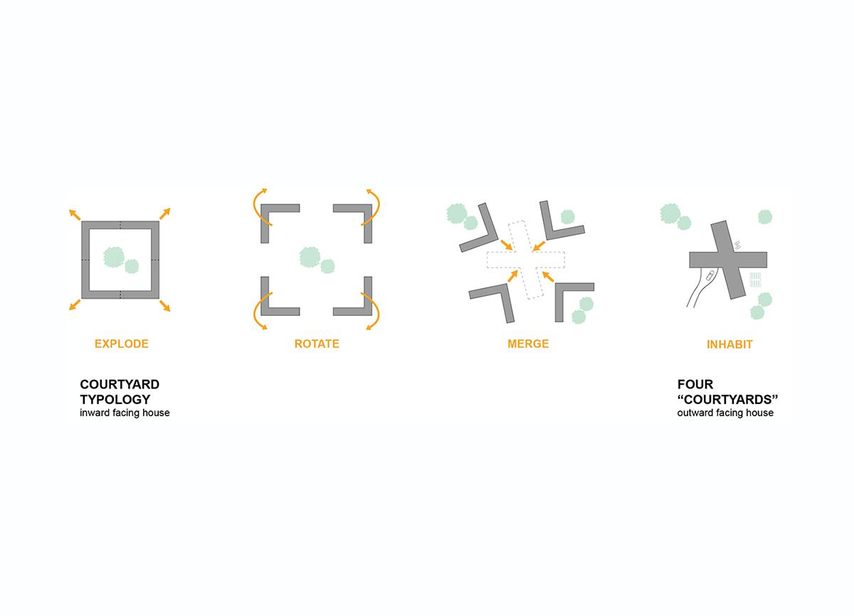 Typology Diagram.jpg