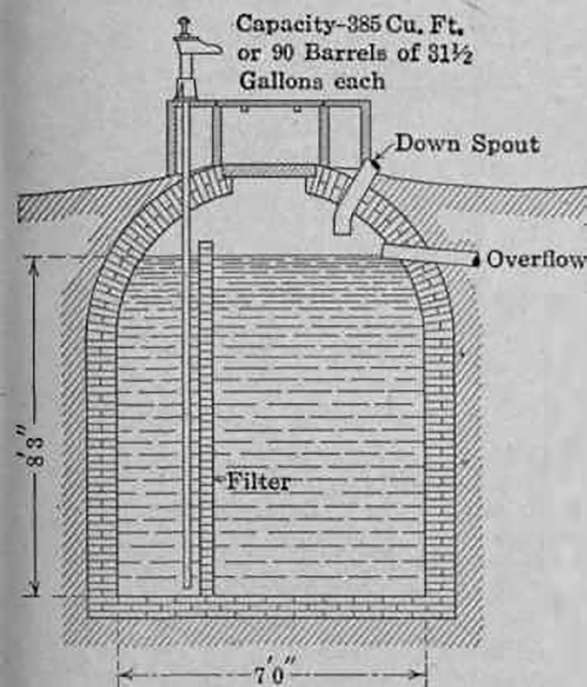 Fig-137-Cross-section-of-a-brick-curbed-cistern-with-a-b.jpg