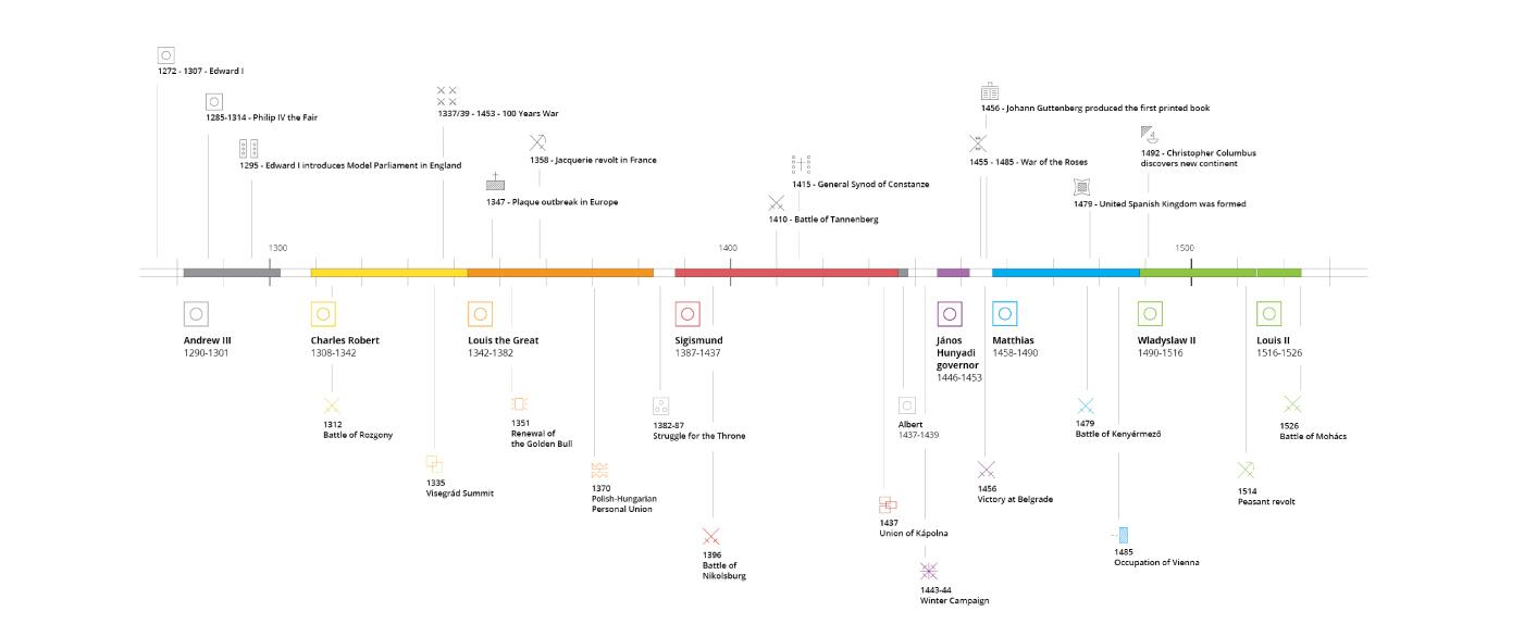 Learn-Visual-tanulasi-rendszer-by-Gal-Klaudia-05.jpg