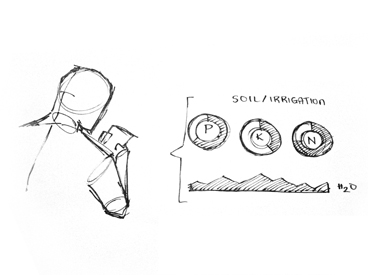 Storyboard sketch showing a farmer checking soil nutrients