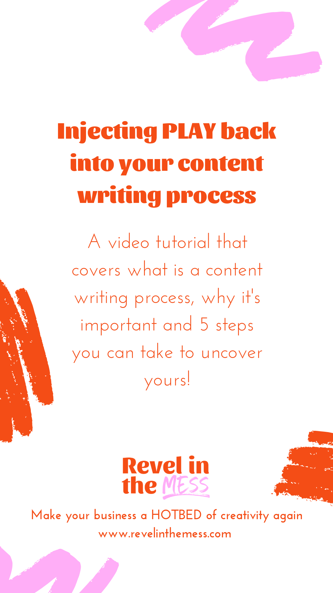 Uncover your Writing Process Content Writing Process.png