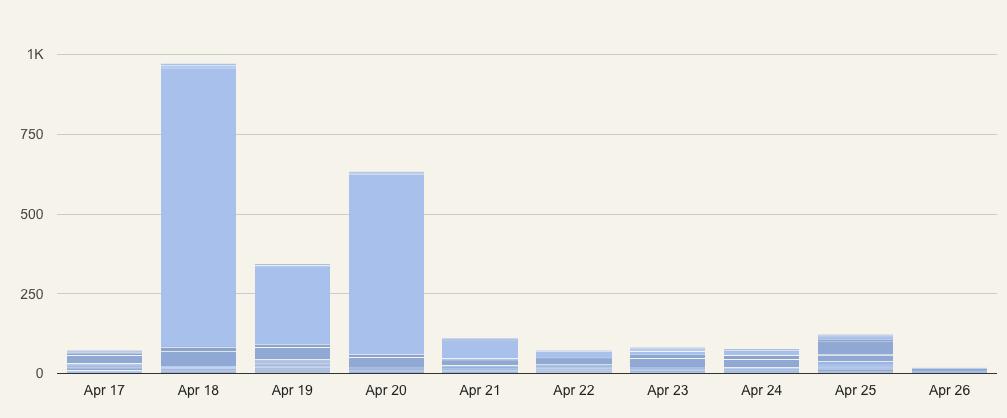 List Growth Webinar