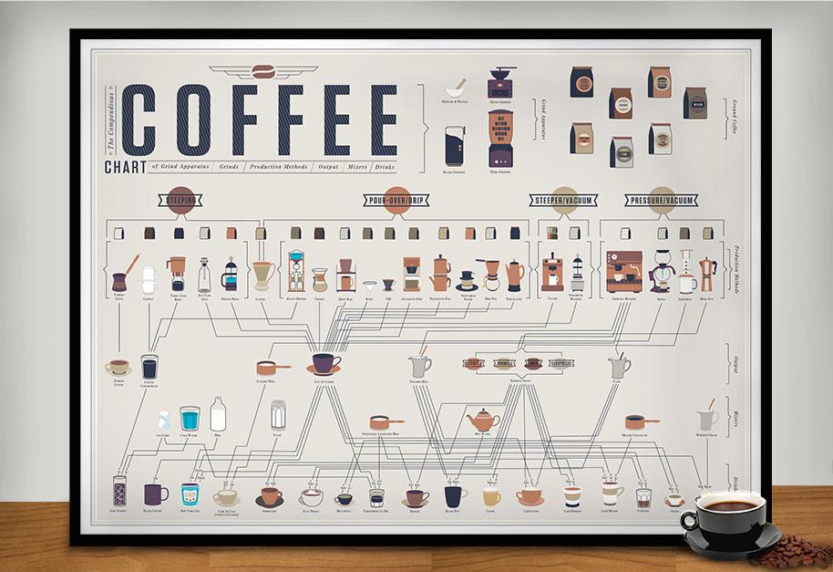 P-Coffee_Main_914x627_B_1_1024x1024.jpeg
