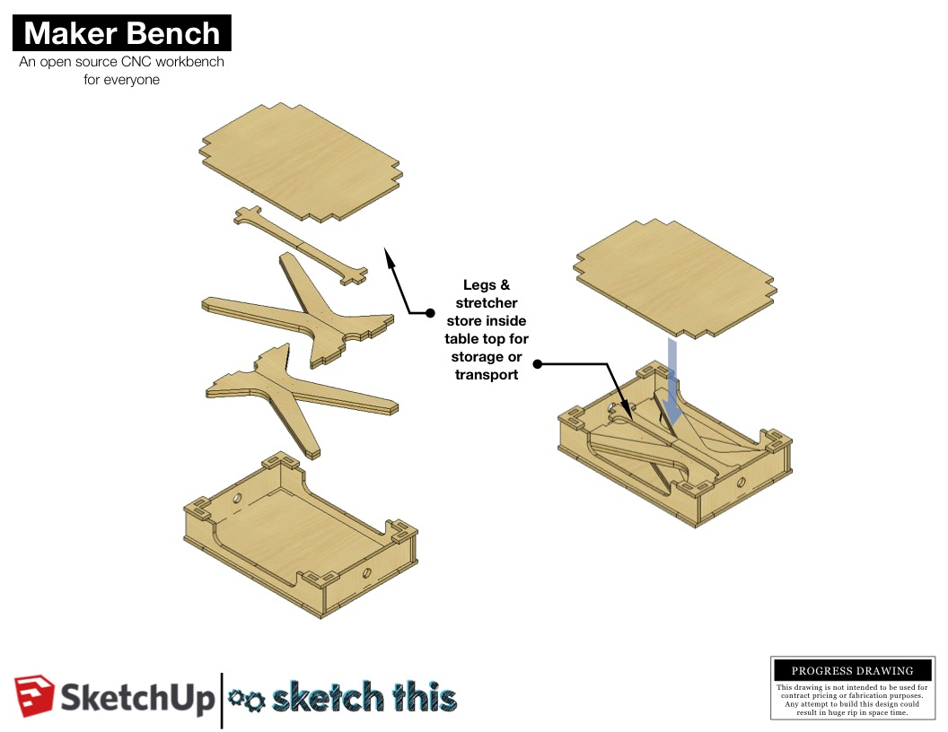 The legs and stretcher are designed to nest inside the bench top for easy transport and storage. This could not only be great for storing the table when not in use, but if you get it made by a maker who is far away, it will transport easily.