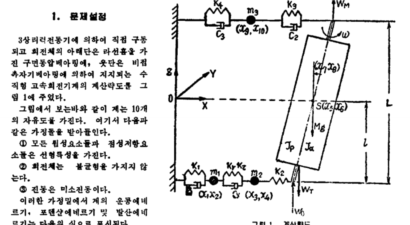 An illustration from an openNorth Korean technical journal showing the computation for balancing a uranium-enriching centrifuge rotor. The article was published 1989, 21 years before the North Korean enrichment program was revealed to the public.