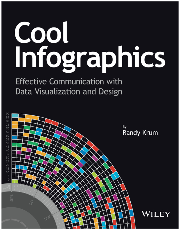 Cool Infographics Book