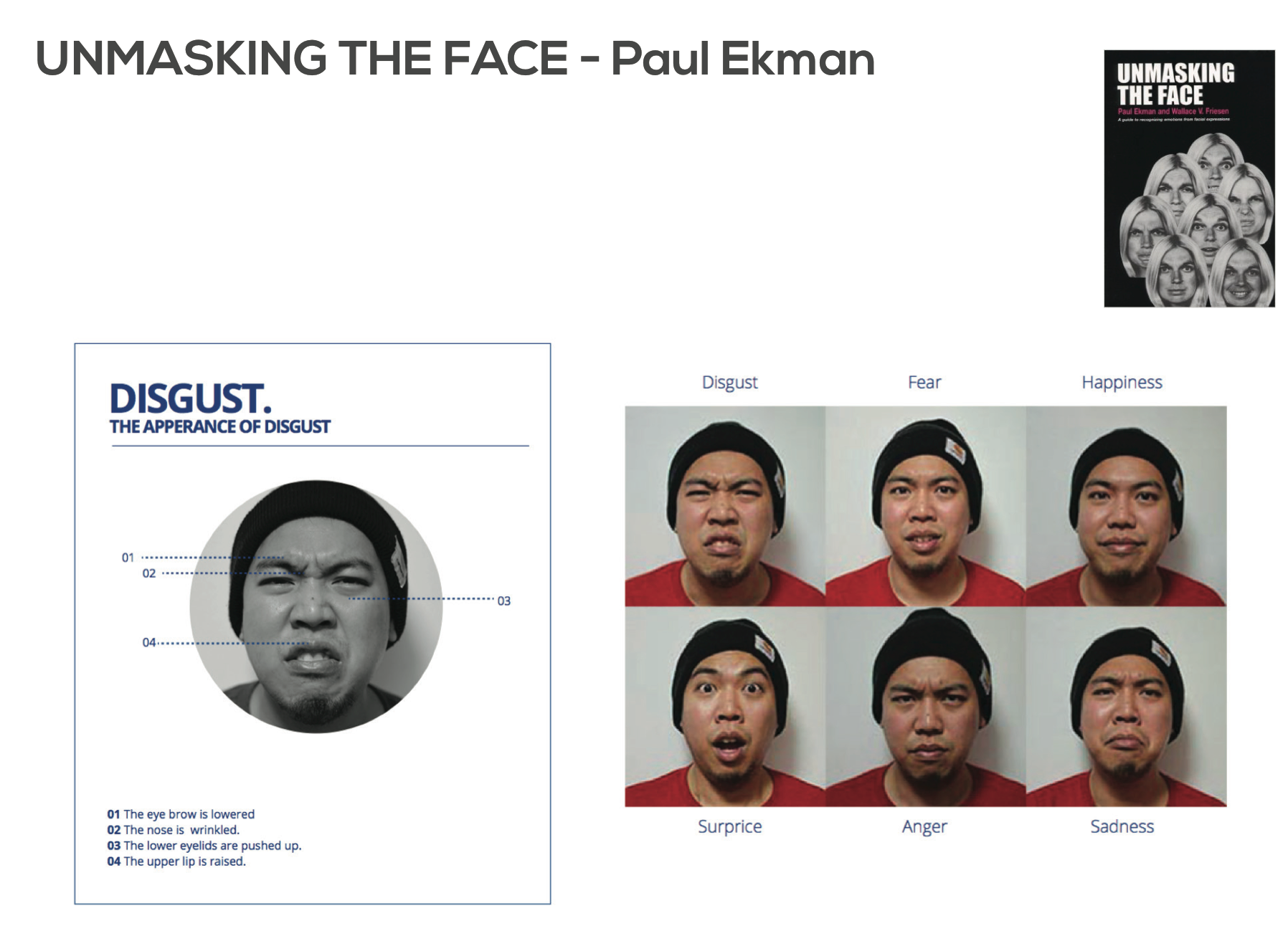 Research on facial expressions.