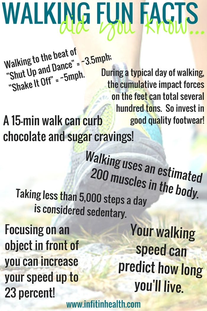 Walking facts c/o ACE's Walk the Talk Fitpro Toolkit